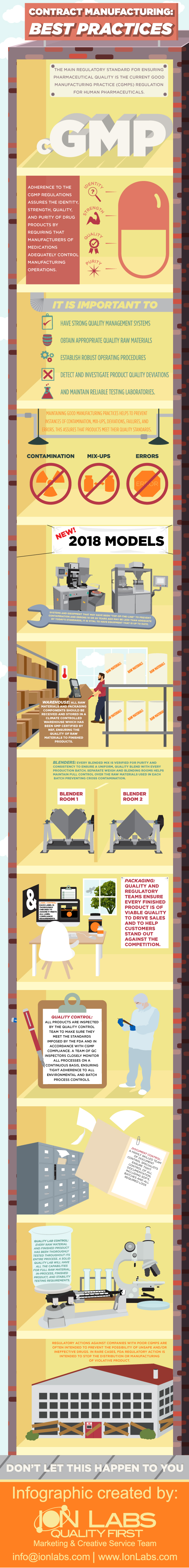 Contract Manufacturing Best Practices [Infographic]