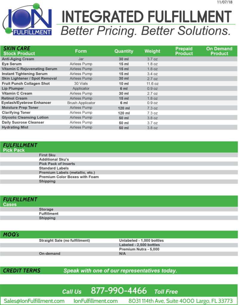 Private Label Supplements Manufacturer | Pricing & Details - Ion Labs
